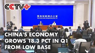 China's Economy Grows 18.3 Pct in Q1 from Low Base