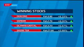 Money markets: Shillings hold a steady trading buying at 103.26 buying, selling at 103.46