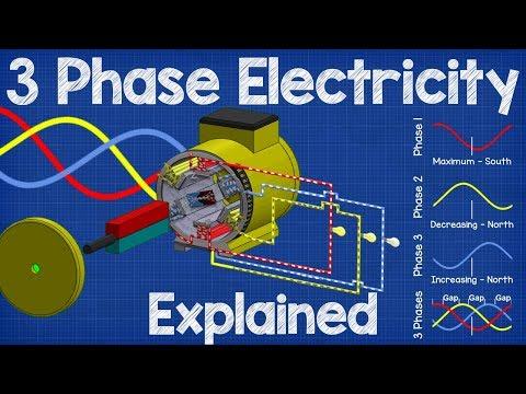 How Three Phase Electricity works - The basics explained