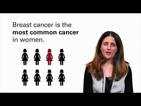 Cancer colorectal def