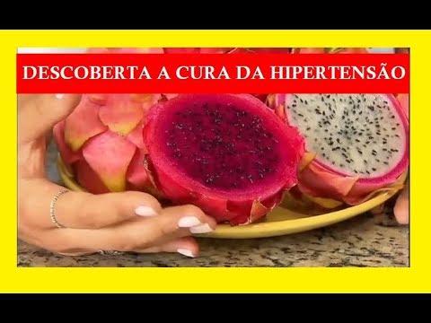 Pressão sanguínea na menopausa