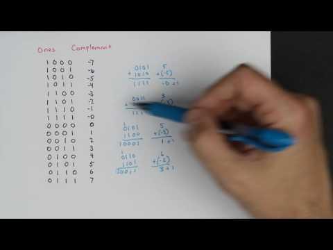100 genaue strategie für binäre optionen