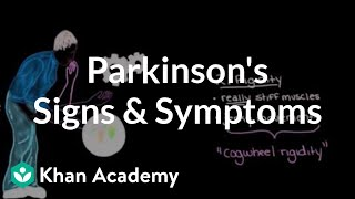 Movement signs and symptoms of Parkinson's disease | NCLEX-RN | Khan Academy