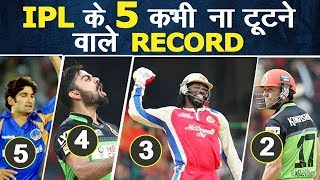 5 IPL Records that may never be broken - All Time Records