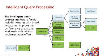 Intelligent Query Processing in SQL Server 2019 by Joe Sack