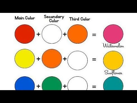 #mstrworld. How To Mix Colour For Kids, Toddlers and Preschoolers Simple Colour Mixing For Children