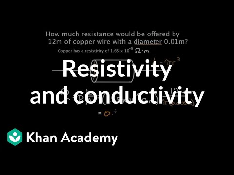 Resistivity and conductivity (video) | Khan Academy