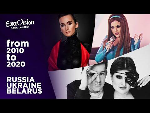 Eurovision: Tops — Russia, Ukraine & Belarus (2010-2020)