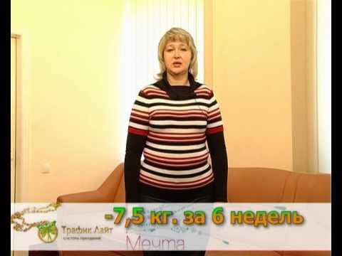 Чуйко александр как похудеть на читать
