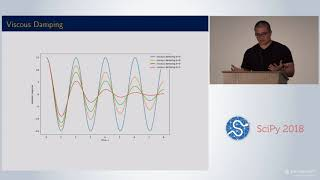 SimuPy: A Python Framework for Modeling and Simulating Dynamical Systems | SciPy 2018 | Margolis