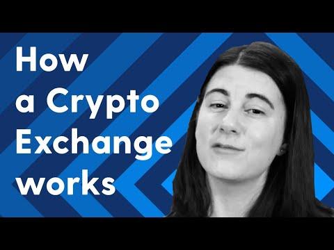 Crypto csere a legalacsonyabb díjak