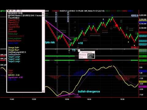 Skatinamosios akcijų pasirinkimo sandoriai kpmg