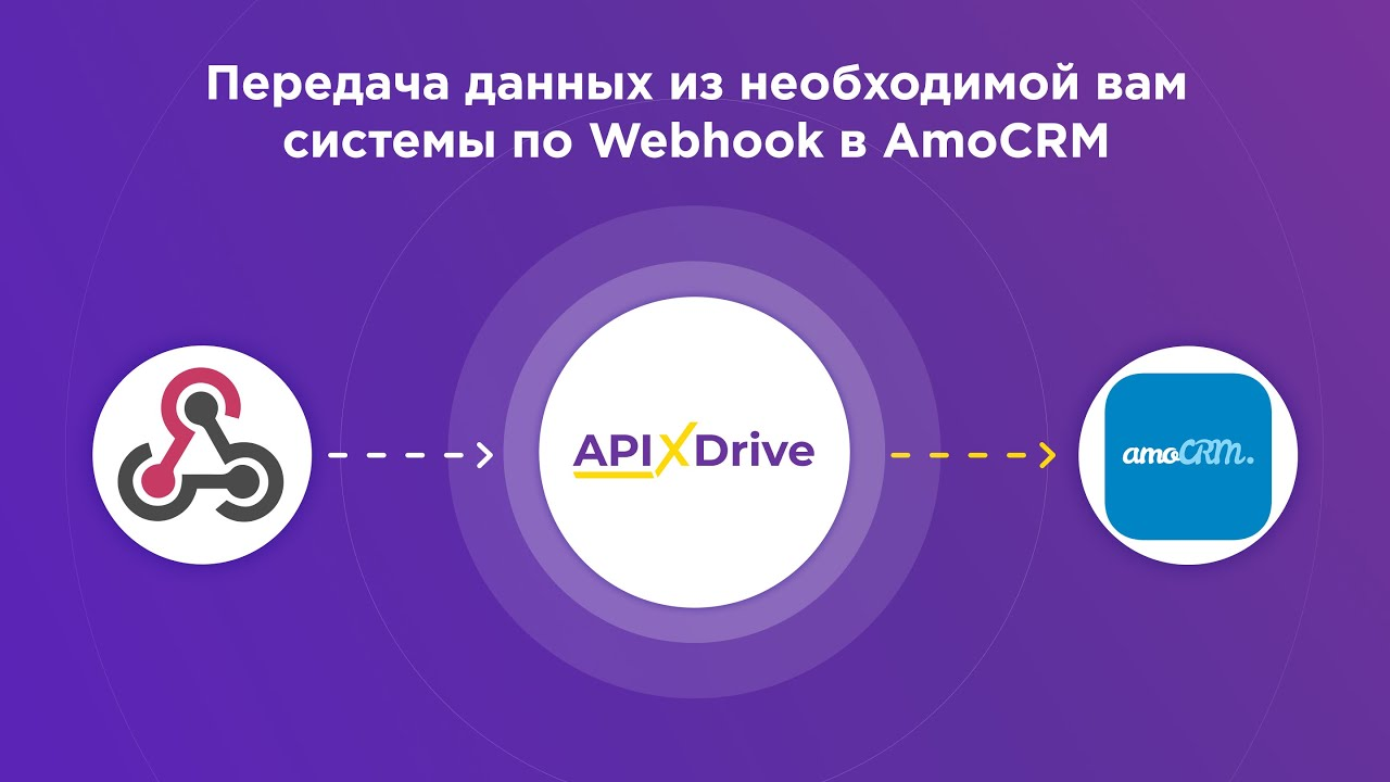 Как настроить выгрузку данных по Webhook в виде сделок в AmoCRM?