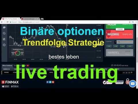 Handelsstrategie binäre iq optionen