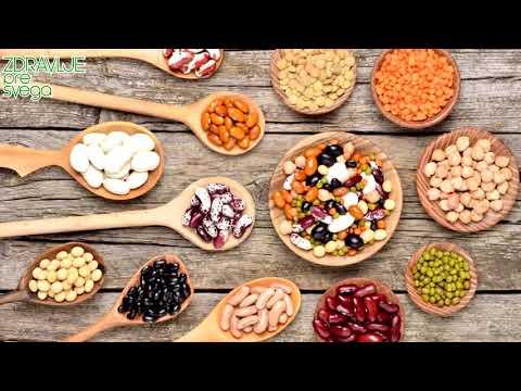 Koje voće imaju inzulin