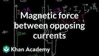 Magnetism 8