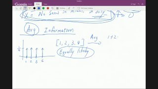 Variational Inference tutorial series Part 1 (Basic Information Theory )