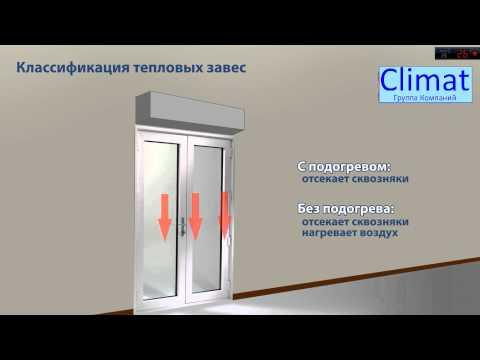 Классификация тепловых завес