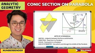 Conic Section: Pagsagot sa mga Tanong Tungkol sa Parabola