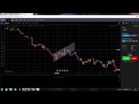 Прогноз бинарные опционы цена