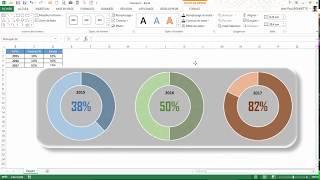 Excel - Comment Créer Une Indicateur De Type Cercle Progressif
