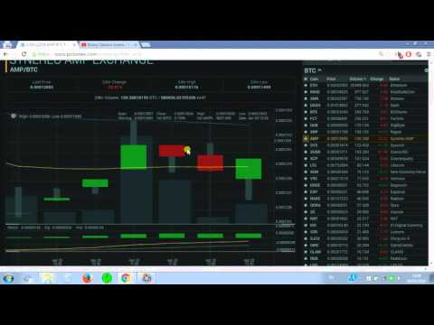 Better way to make money trading using POLONIEX
