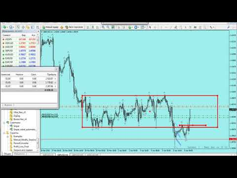 Investment- forex ru