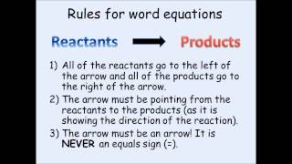 KS3 Chemistry - Writing Word Equations