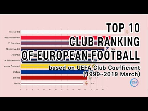 Ranking UEFA | www wtibo com