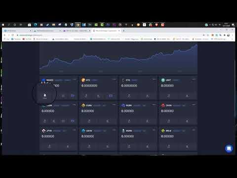 Graficul dinamicii Bitcoin