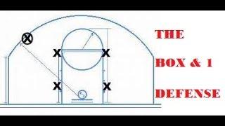 Defending a good Basketball player (Box and 1 Defense)