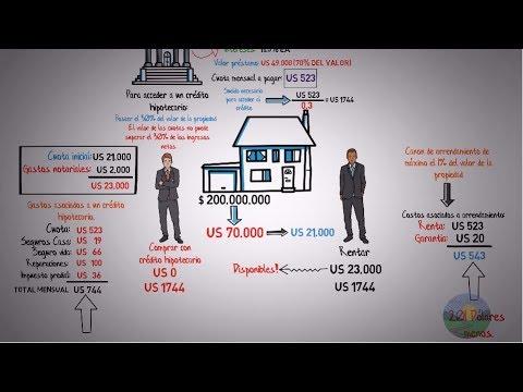 Las Diferencias Entre Rentar y Comprar Casa Con Crédito Hipotecario