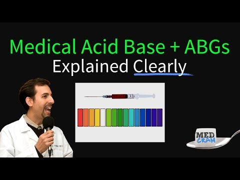 Medical Acid Base Balance, Disorders & ABGs Explained Clearly Mp3
