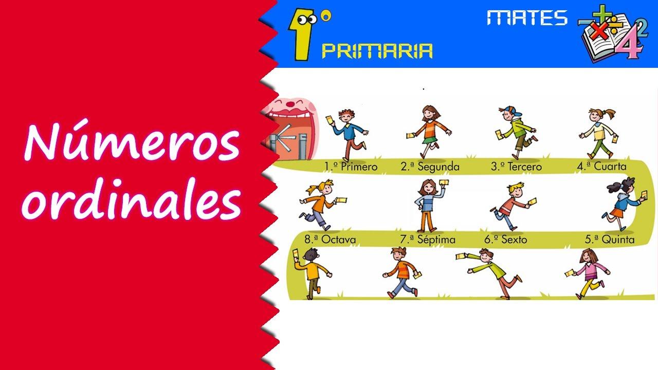 Matemáticas. 1º Primaria. Tema 2: Números ordinales