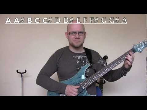 Electric Guitar Lesson For Total Beginners - Absolute Beginners Electric Guitar Tutorial