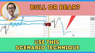 S&P 500 Bearish vs Bullish Market - Where is the stock market heading?