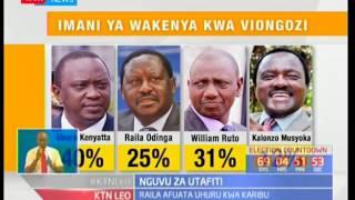 KTN Leo taarifa kamili sehemu ya kwanza: Wanasiasa washambuliwa na nyuki Nyeri - 30/05/2017