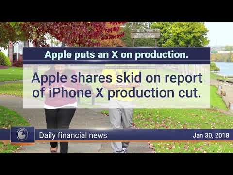 Daily financial news by- Binary.com- January 30th 2018