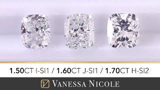 CUSHION CUT DIAMONDS | Cushion Shape Size Comparison