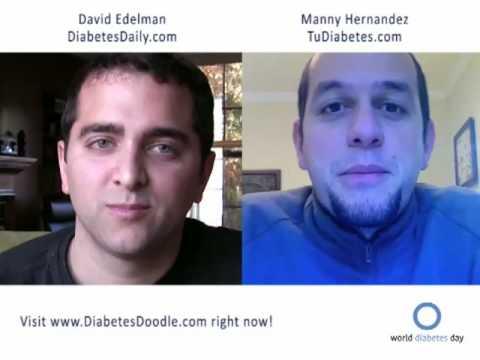 Leki na cukrzycę ostrzegawcze