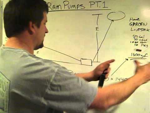 Ram Pump pt1
