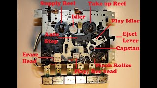 Cassette Tape Player. How it works and how to repair.