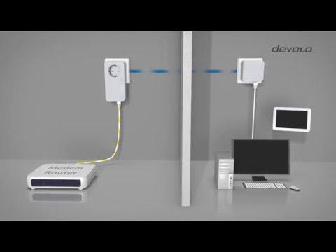 Devolo dLAN 550 WiFi Starter Kit (500Mbit/s)