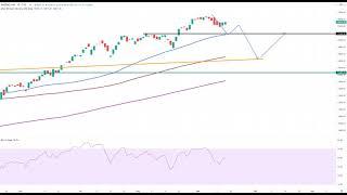 Wall Street – JinkoSolar im Chartcheck!
