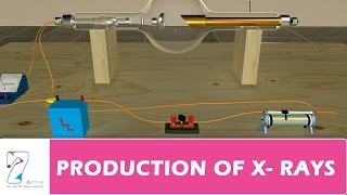 PRODUCTION OF  X - RAYS