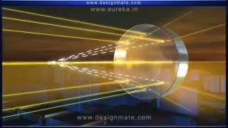 Convex And Concave Lenses - Physics - Eureka.in