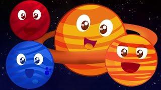 Planet Lagu Nama Planet Mengajar Planet Planets Song For Kids Educational Kids Videos