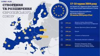 65 лет: история создания Европейского Союза