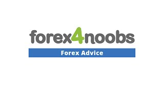 Forex Price Action - Support and Resistance