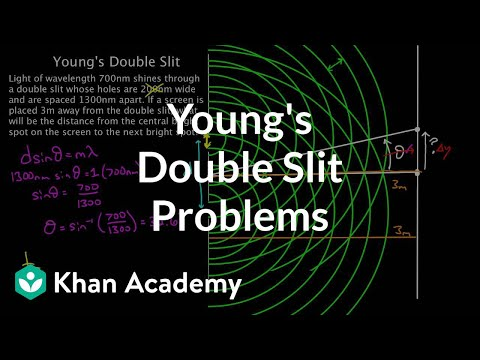 Youngs Double Slit Problem Solving Video Khan Academy